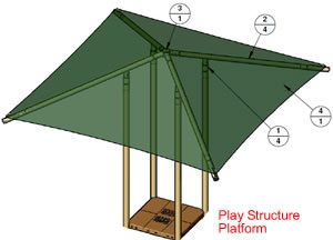 modular playground shades